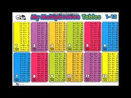 Multiplication Tables Through 12 1 12 Multiplication Times Tables Audio And Visual Youtube
