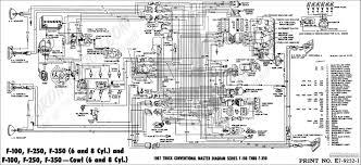 1986 ford f 150 wiring diagram data wiring diagram blog inspirational 1991 ford f150 wiring diagram f 150 schematics library 2004 f150 door wiring diagram 1986 ford f 150 wiring diagram