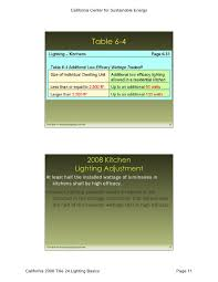 Good ... Title 24 Lighting Basics Page 10; 43.
