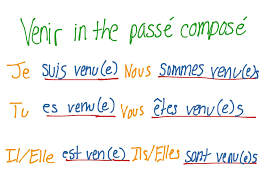 Venir Verb Chart Venir Conjugation Video Humphries Language French Verbs