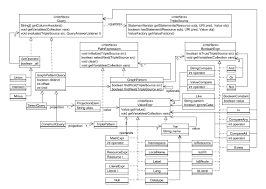 chapter   sail query modelclass diagram for the sail query model