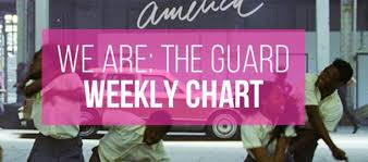 Spotify Hip Hop Charts Spotify Weekly Charts We Are The Guard