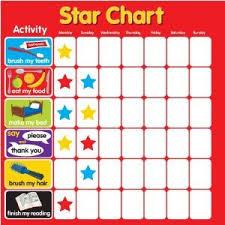 How To Make A Reward Chart For Behaviour Do Childrens Reward Charts Work Bunny On A Budget