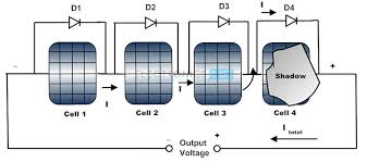 diode uses and applications diode as a rectifier Solar Panel Diode Diagram diodes in solar panels solar panel diode connection diagram
