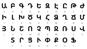 Togglecase cuts out all the hassle of creating nato phonetic alphabet text from standard, everyday speech format. Armenian Alphabet Wikipedia