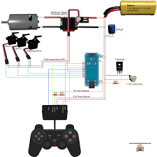 using a playstation 2 controller your arduino project circuit diagram of the ps2 controller demonstration rig