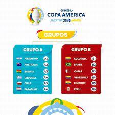 قطر ستواجه البرازيل وكولومبيا.. تعرّف على نتائج قرعة كوبا أمريكا