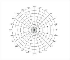 Single Quadrant Graphing Pictures Charleskalajian Com
