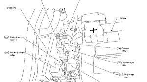 titan my 05 titan 6 5 has no cover over the under hood relay fuse i ve been searching high and low and can only the interior fuse panel diagram because the diagram is printed on the inside of the cover