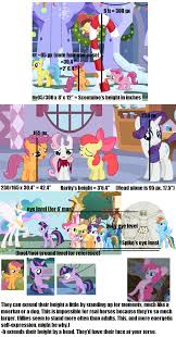 Pony Height Chart Just How Much Smaller Are Mlp Ponies To Real Life Ponies