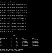 Round Robin Scheduling Program In C Source Code In 2019