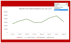 Make Interactive Charts How To Create Interactive Charts In Excel Marketing Land