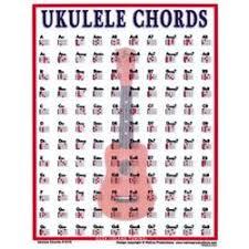 Walrus Productions Piano Chords Poster Drumza
