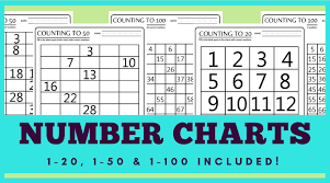100 Counting Chart 100 Chart Printable Worksheets For Counting Skip Counting