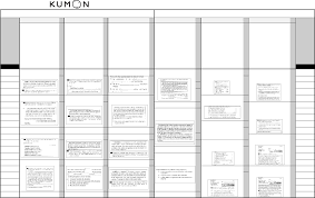 Kumon Standard Completion Time Chart Math Kumon Reading Levels