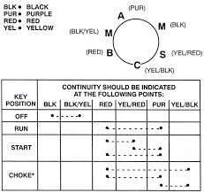 mercury outboard ignition switch wiring diagram lovely wiring Mercury Outboard Wiring Schematic Diagram mercury outboard ignition switch wiring diagram lovely wiring diagram for boat switches the wiring diagram