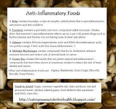 Anti Inflammatory Foods Chart Eating My Way To Better Health Anti Inflammatory Food Chart