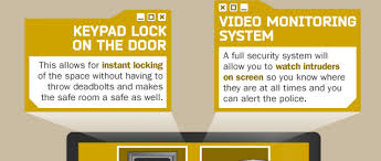 apartment living safety tips. pics photos tips for apartment living safety new checklist e
