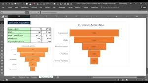 Funnel Chart In Excel 2016 Excel 2016 V9 Learn How You Can Create A Cool Funnel Chart