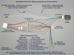 wiring diagram car stereo wiring diagrams Custom Race Car Switch Panel at Car Audio Switches