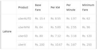 Uber Fare Chart Uber Increases Prices For Lahore And Karachi