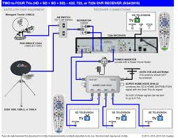 rv cable tv wiring diagram electrical pictures  rv cable tv wiring diagram electrical pictures