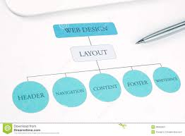 Website Design Workflow Chart Concept Web Design Layout Plan Pen And Touchpad Stock Photo