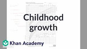 Childhood Growth Video Miscellaneous Khan Academy