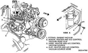 chevrolet astro van heater problems  1999 chevy astro van heater diagram chevy schematic my subaru