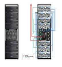 collection network rack diagram pictures   diagramsobject storage swift in a rack with amd  s seamicro sm
