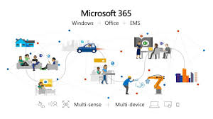 Virtual Desktop Comparison Chart The Complete Office 365 And Microsoft 365 Licensing Comparison