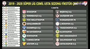 Süper Lig fikstür çekimi yapıldı! İşte karşılaşmalar - FİB HABER, Nevşehir  Haberleri