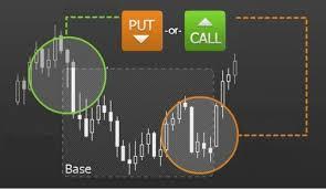 Торговые сигналы бинарными опционами