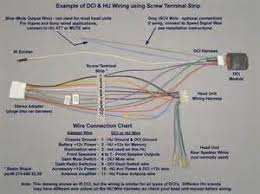 dodge ram factory radio wiring diagram dodge houzz is the new 2012 Dodge Ram Stereo Wiring Harness pioneer car stereo wiring harness diagram on dodge ram factory radio wiring diagram 2012 dodge ram stereo wiring harness