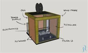diy 3d printer enclosure labeled design of 3d printer enclosure cr 10 3d printing