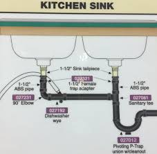 cabinet removing a kitchen sink drain stunning plumbing kitchen