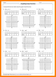 graphing quadratic functions worksheet 4a03afa64164d46d31d174e6e8e10247 png