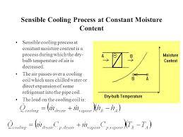 Sensible Cooling Psychrometric Chart Design Analysis Of Psychrometric Processes Various Ways Of