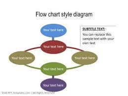 Ppt Flowchart Template How To Custom Powerpoint Flowcharts