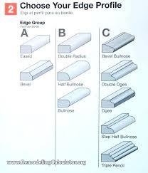 countertop edging options types of granite
