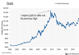 Expert Gold Will Break Its All Time High Casey Research