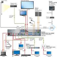 wiring diagram lowrance power cord plug wiring automotive wiring in1608 ipcp sa hdbt wiring diagram lowrance power cord plug in1608 ipcp sa hdbt