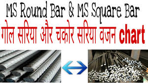 Square Bar Weight Chart Mild Steel Bars In Kollam Kerala Get Latest Price From