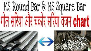 Mild Steel Round Bar Weight Chart Mild Steel Bars In Bengaluru Karnataka Get Latest Price