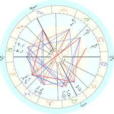 Twin Soul Astrology Chart Readings By Lafaye