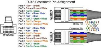 rj45 wiring diagram for cat6 on rj45 images free download images Rj45 Plug Wiring Diagram rj45 wiring diagram for cat6 on rj45 wiring diagram for cat6 13 cat6 ethernet cable wiring diagram cat 6 cable wiring diagram rj45 wall plug wiring diagram
