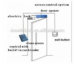 hotel entry rfid access control door lock for public door lock rfid access control pdf at Rfid Access Control Wiring Diagram
