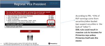 Primerica Presentation Ackman Targeted The Wrong Mlm Primerica Will Collapse Before