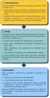 essay wrightessay informational paragraph example problem click through for a unsw web article on structuring an essay