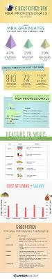 best images about infographics what makes a city worthy of finding jobs in mba is it the number of